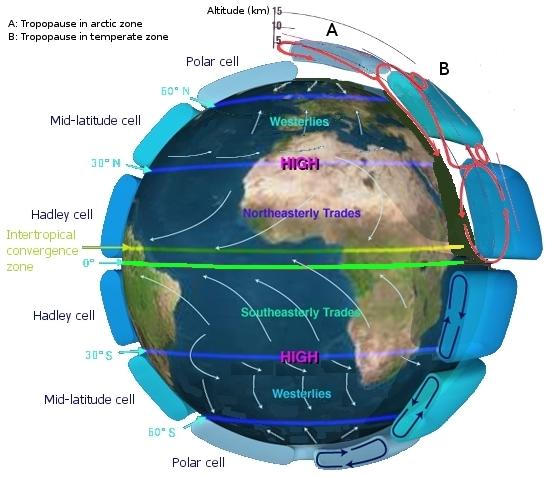 Earth_Global_Circulation
