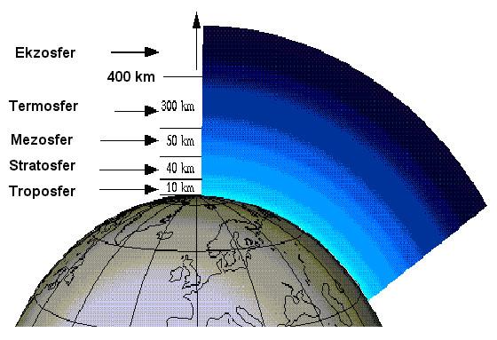 atmosfer1-