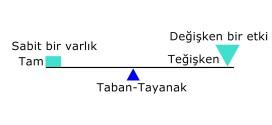 tenklem-tenge------