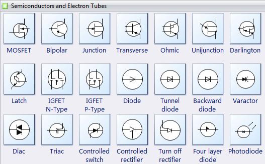 elektronik semboll